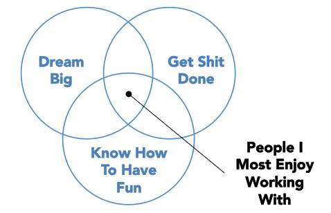 Image courtesy of LinkedIn CEO Jeff Weiner
