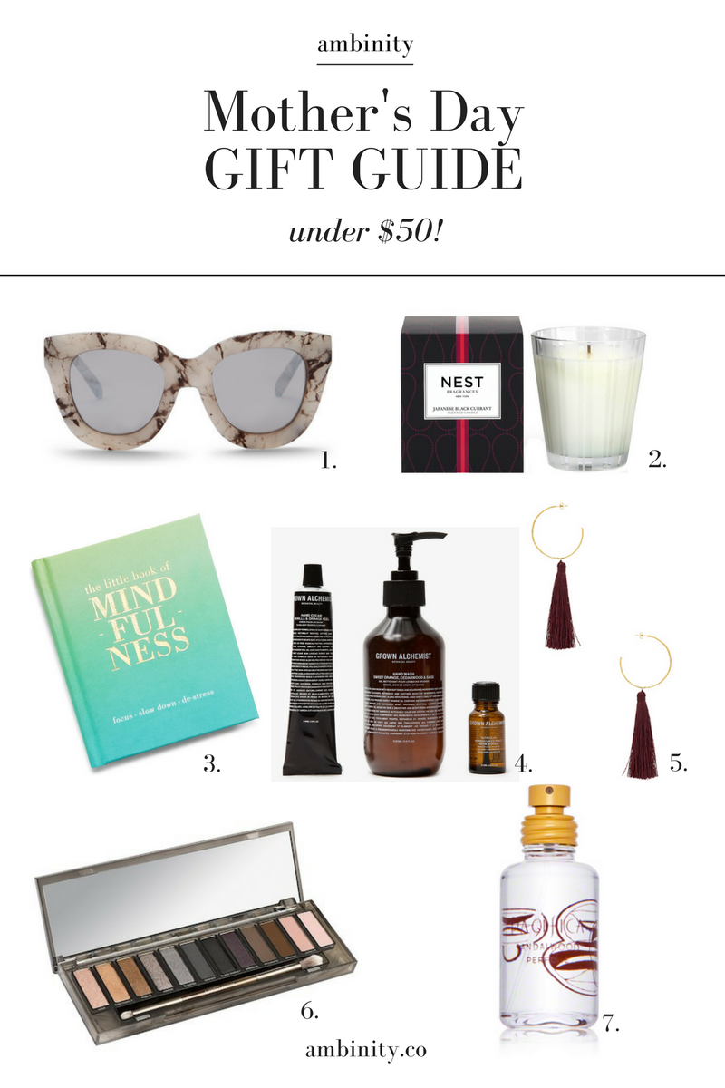MOTHERS DAY GIFT GUIDE ON A BUDGET