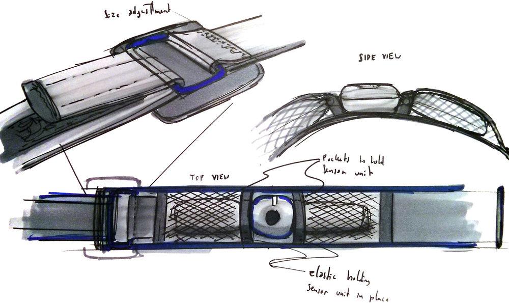 Early design sketch of the sensor bands
