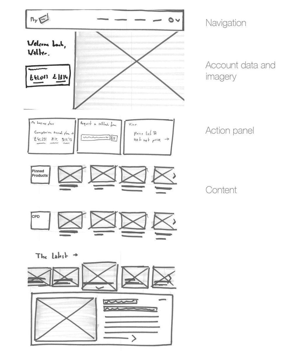 Sketches of modules of the design system and an example configuration