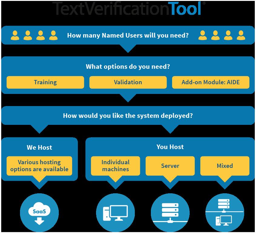 TVT-Licensing-Options_transparent.png