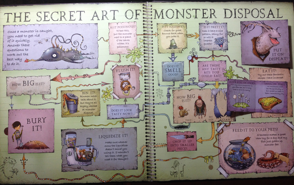 Monster Disposal