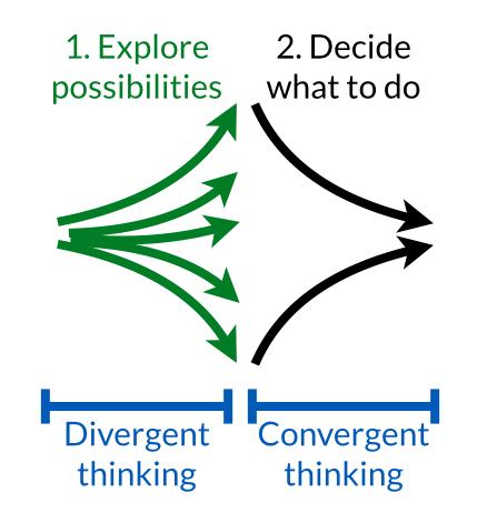 divergent-convergent-thinking.png