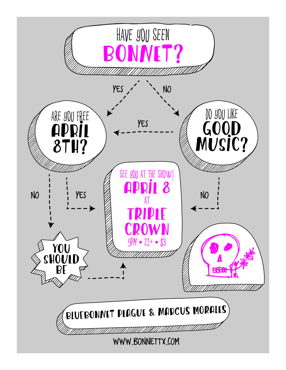 Show poster for Austin, Texas band, Bonnet  2014