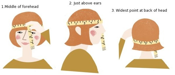 How to measure the circumference of your head.