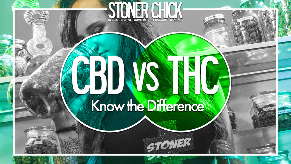 - THC is the most common cannabinoid element found in the cannabis plant and the characteristics that we recognize as a