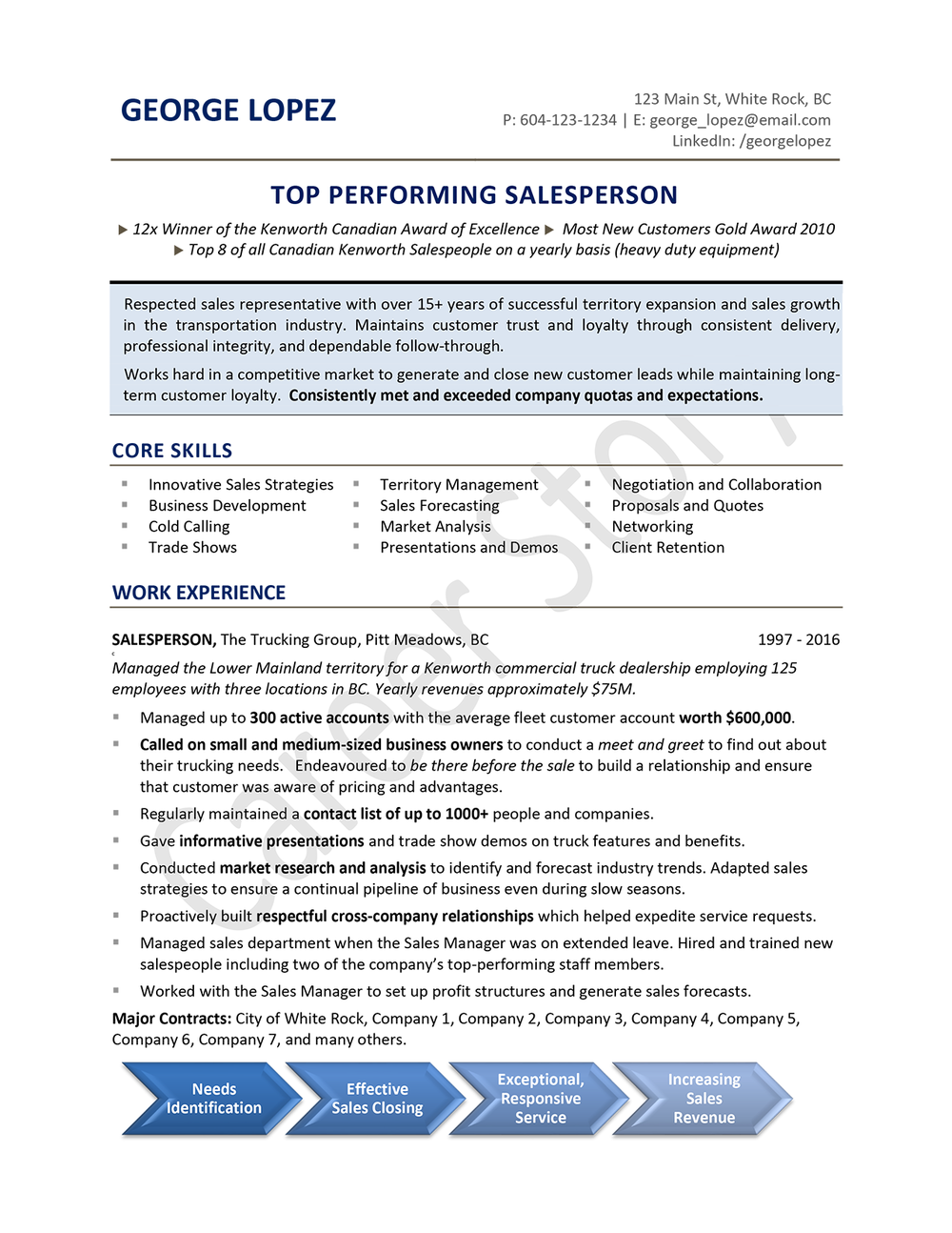 Salesperson Sample Resume