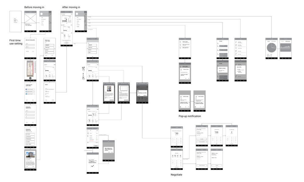full-wireframe.png