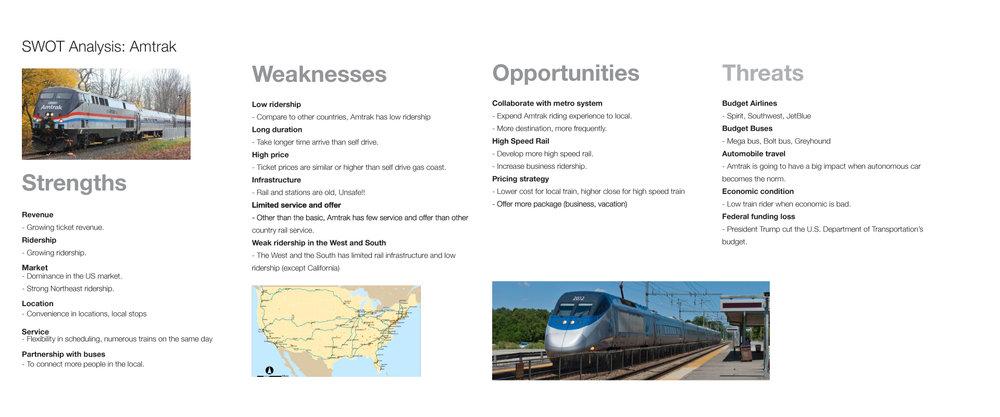 SWOT-Amtrak.jpg