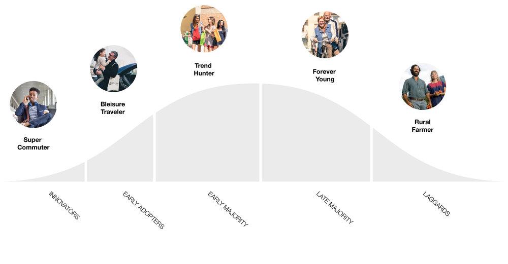 consumer-archetype.jpg