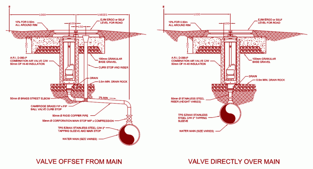 Sample CAD drawing showing full installation of ARI air valve for engineers to use when designing pipelines.