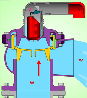 kypipe-ari-air-valve-software-model.jpg