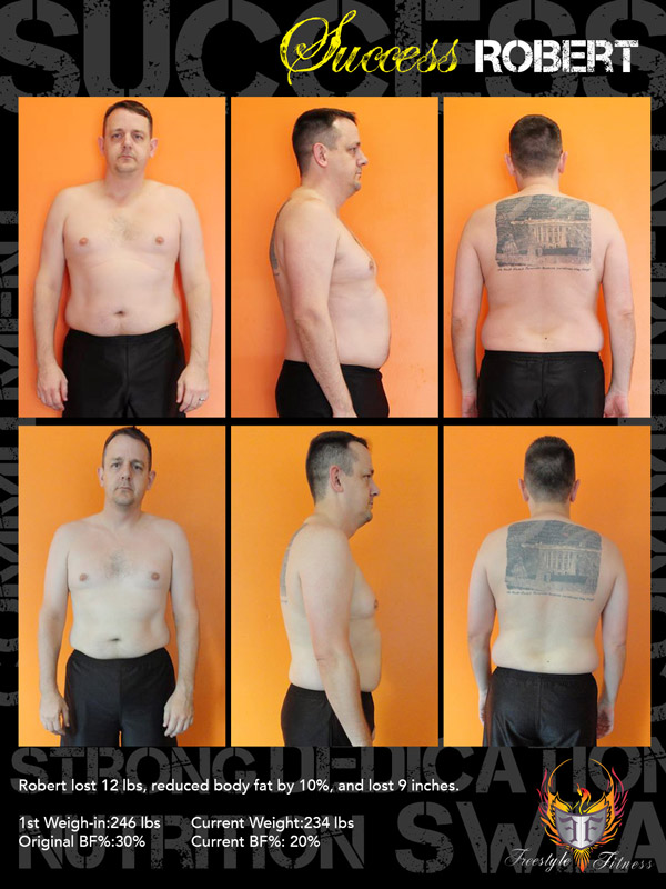 """""""One of the most difficult parts of getting in shape is knowing what to do.  Freestyle Fitness takes the guess work out of it and lets you focus on your  goal ..."""