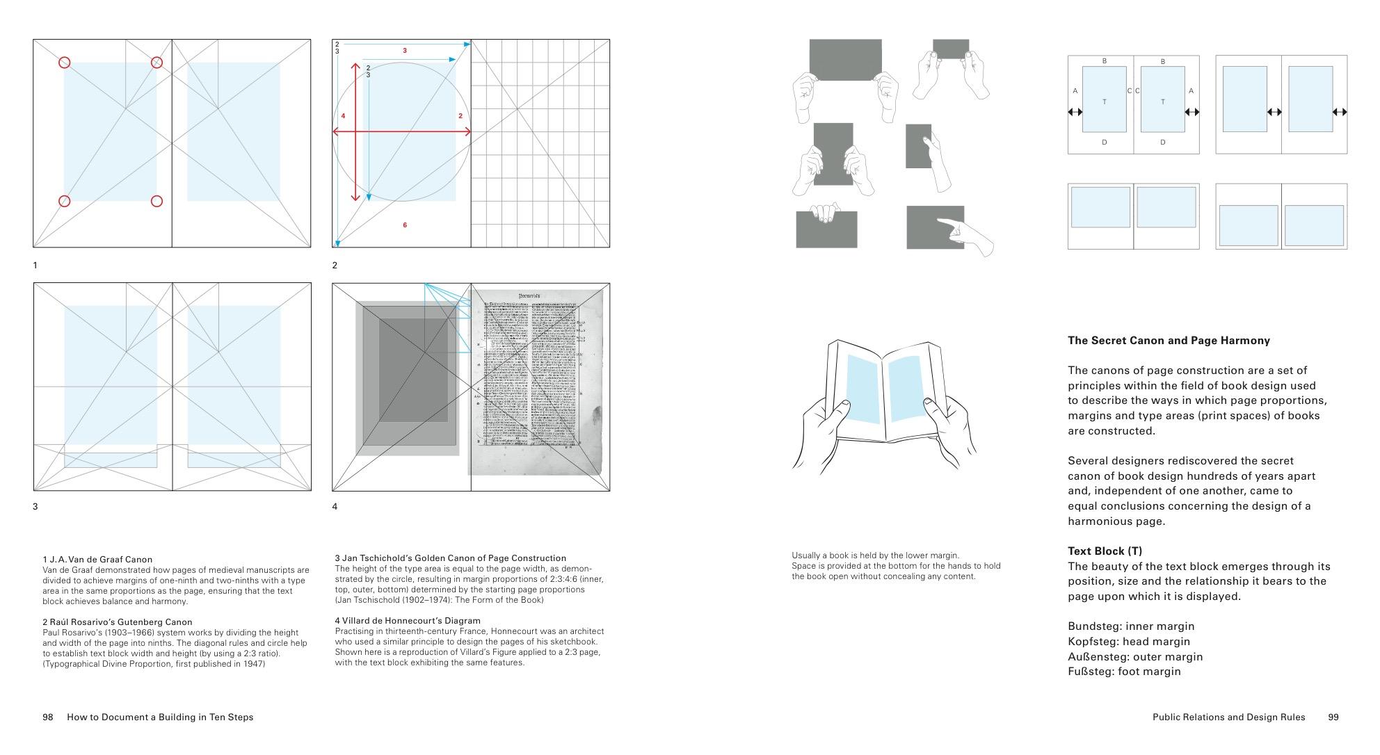 Public Relations Prof Dr Natascha Meuser Gutenberg Printing Press Diagram Wh 15 Sem 1 Medieval Mausoleum Ws2016 50jpeg