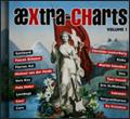 aextra CHarts