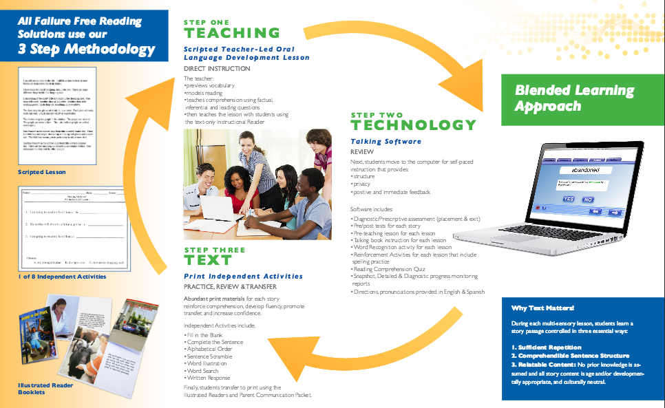 Teaching, Text, and Technology. All FFR Solutions use our three step methodolgy