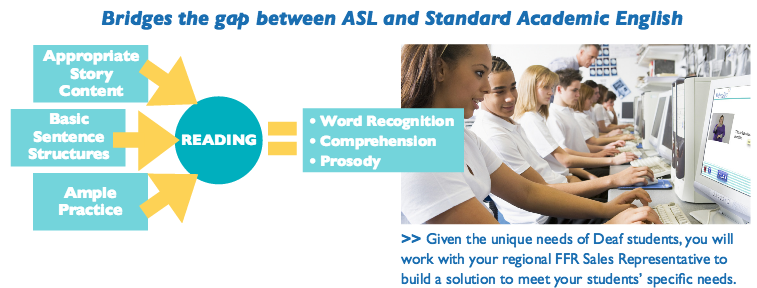 Failure Free Reading Bridges the gap between ASL and Standard Academic English