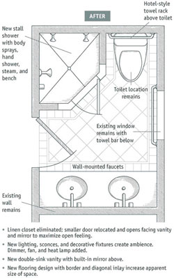 Bathroom-Layouts-gi023-02_med