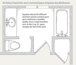 Bathroom-Layouts-gi029-02_med