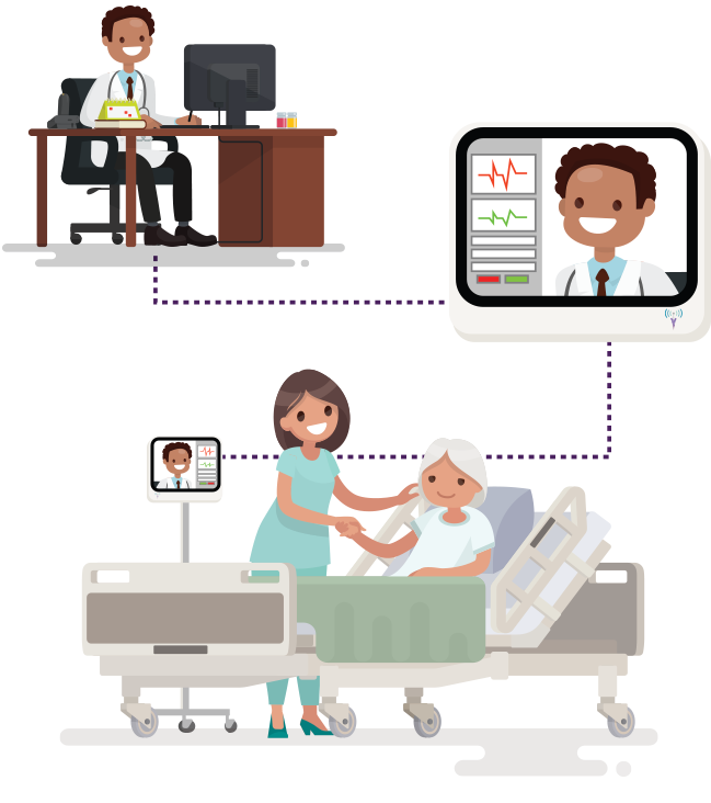Photo credit: TeleHealth Solution