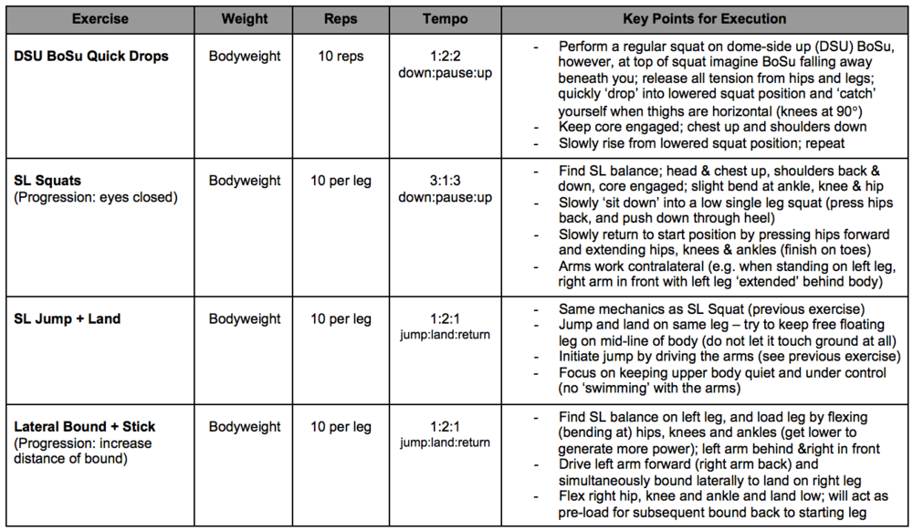 U19AA Grit Ringette fitness training balance and activation
