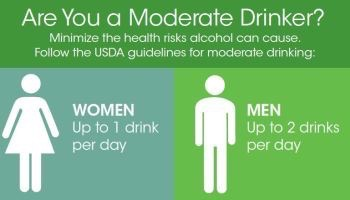 Moderate alcohol consumption
