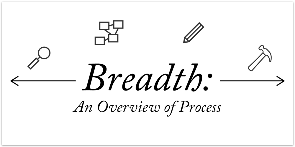 Breadth: An Overview of Process