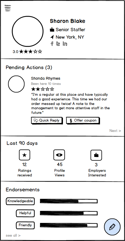 Fig #5: Server Experience - Profile View