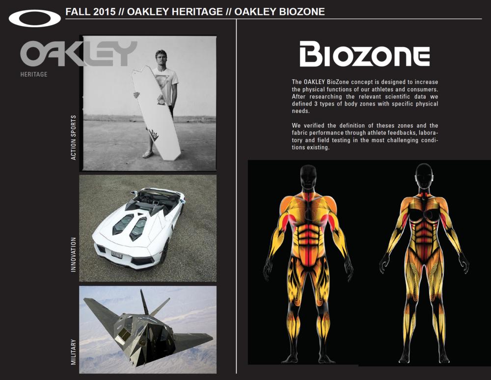 F15.BIOZONE.png
