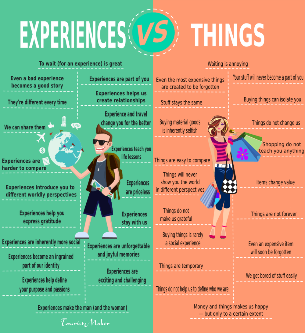 Experiences vs. Things.
