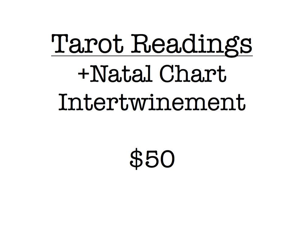 Natal Chart Intertwinement