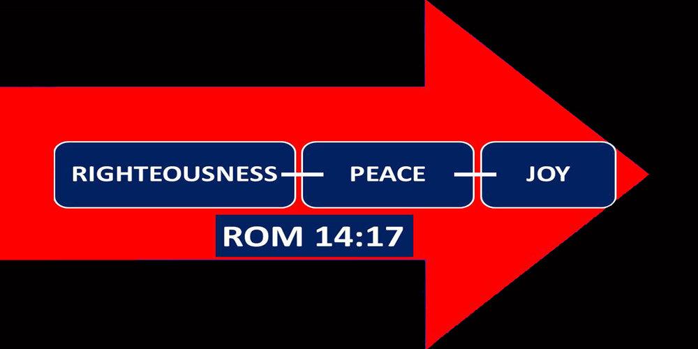 RIGHTEOUSNESS-PEACE-JOY.jpg