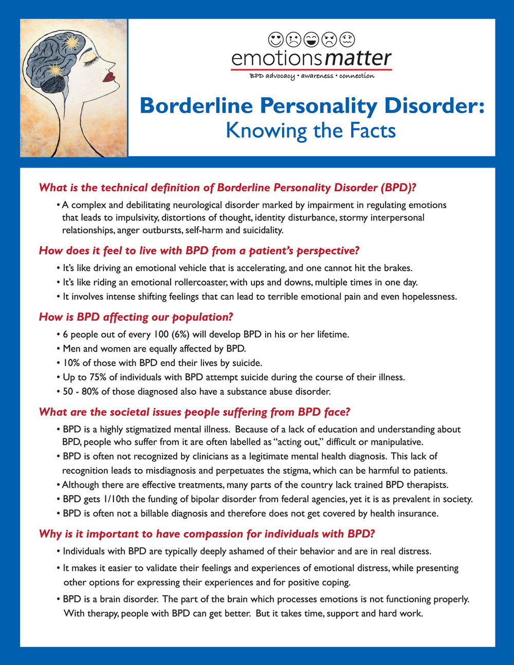 What is BPD? — emotions matter