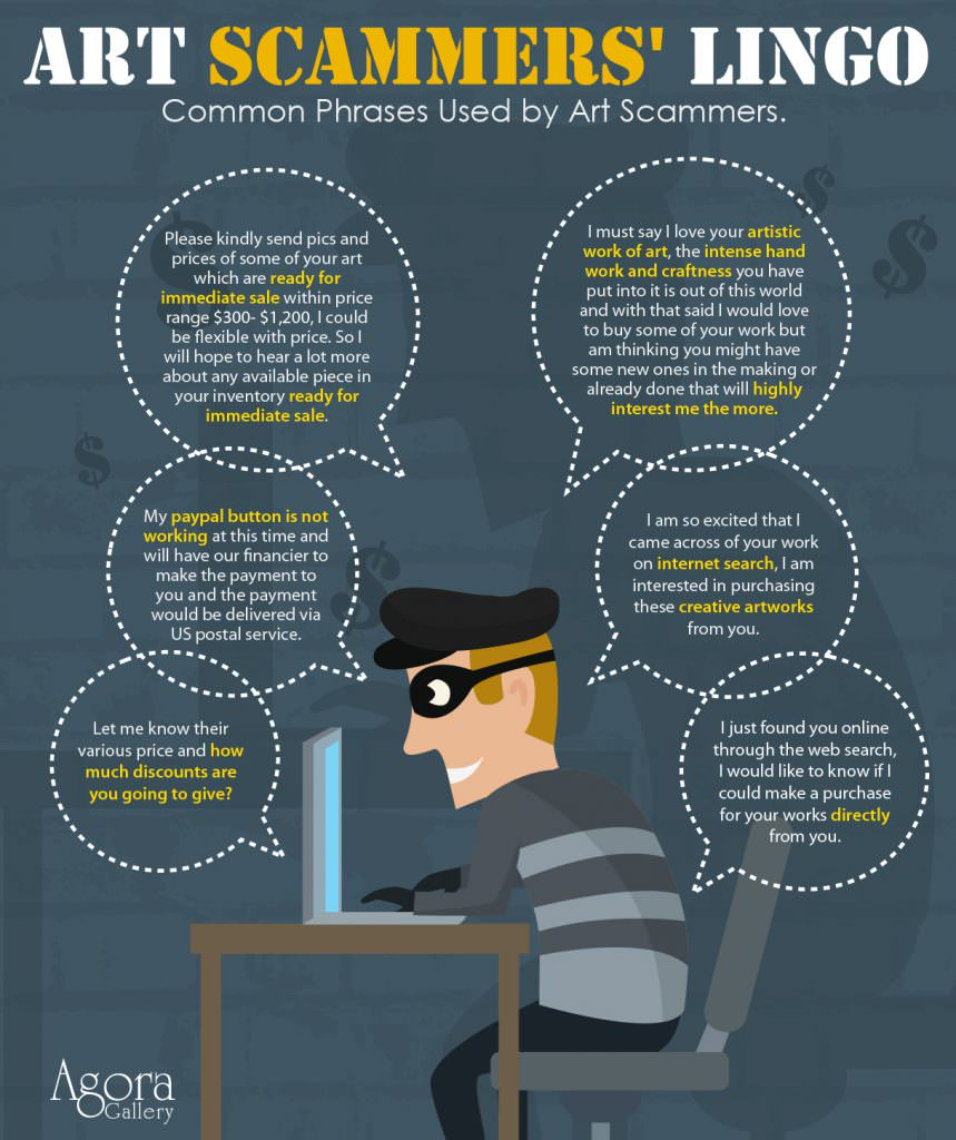 Art Scammers Lingo poster from New York's Agora Gallery