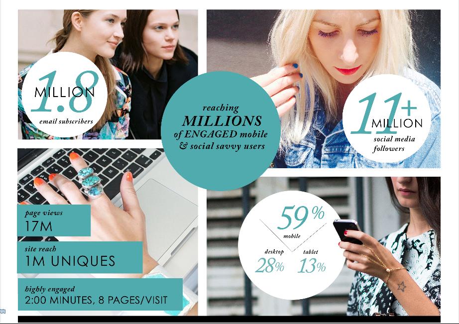 Media Kit - The Zoe Report Social Media reach into the millions