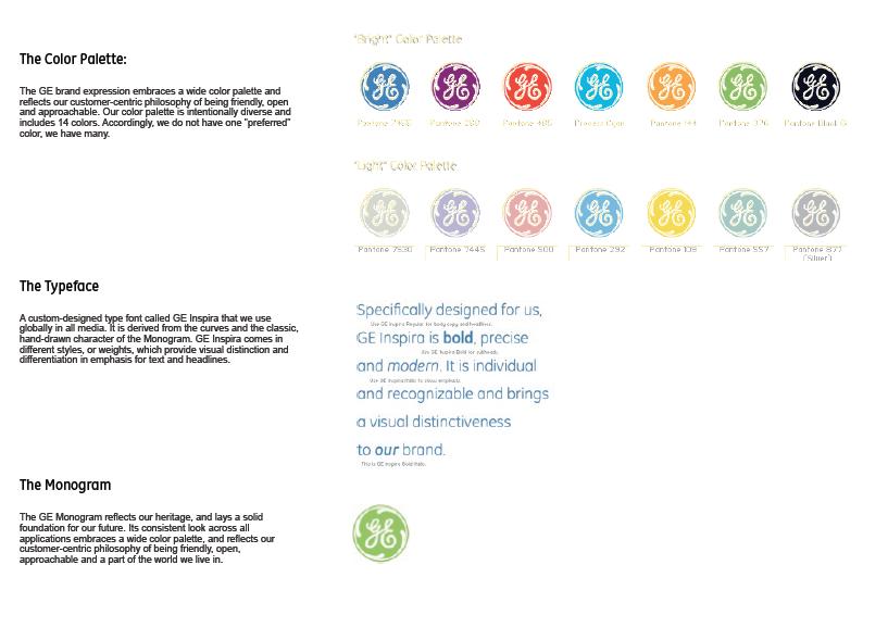 GE Branding guidelines