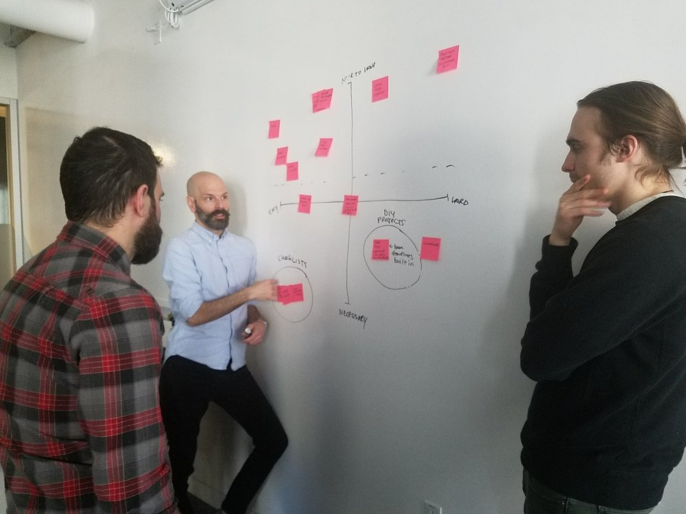Gotta love serious faces and a feature prioritization map. (That's me in the middle with teammates Russ Greene and Billy Valvo.)