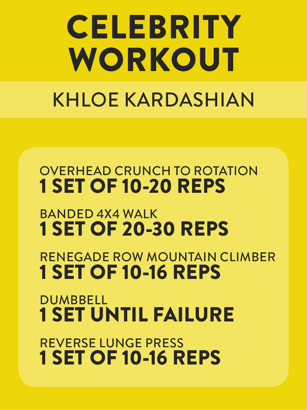 Khloe Kardashian's Full Body Blitz -