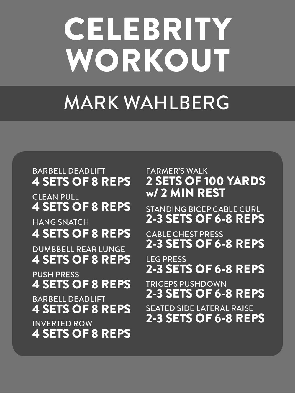 "Mark Wahlberg's ""Pain & Gain"" Workout -"