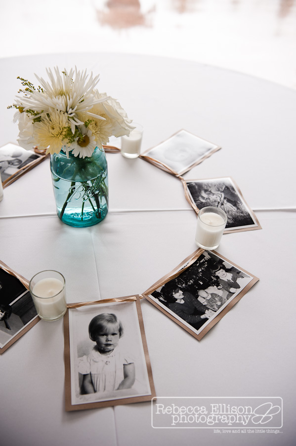 photograph ideas for use at wedding