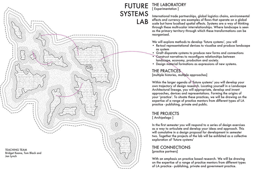Future Systems.jpg