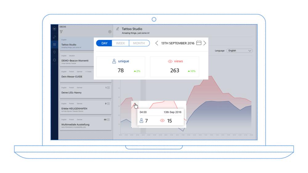 Deine Kunden auf dem Schirm - Mobile audience targeting: Lerne Deine Kunden besser kennen und optimiere Deine Kundenansprache mit unseren umfangreichen Analyse-Tools. Erfahre mehr über Reichweite, Aufenthaltsdauer, Laufwege u.v.m.