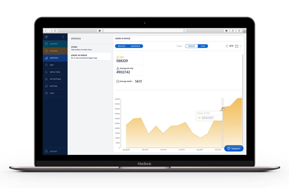 Steuern kommt von Wissen - Lerne mit wingu analytics Deine Nutzer kennen und optimiere und passe Deine Kundenansprache, Inhalte und Interaktionen ggf. an. Erfahre mehr über Reichweite, Verweildauer, Routen usw.Mehr Infos