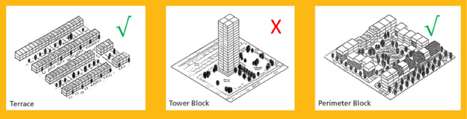 The Same Density Depicted in Different Building Forms. (CoCT, Densification Policy, 2012: 6)