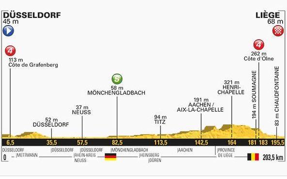 TDF-Stage2-Dusseldorf-Liege.jpg