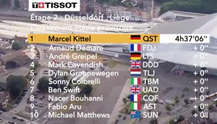 Results for Stage 2 - Düsseldorf to Liège
