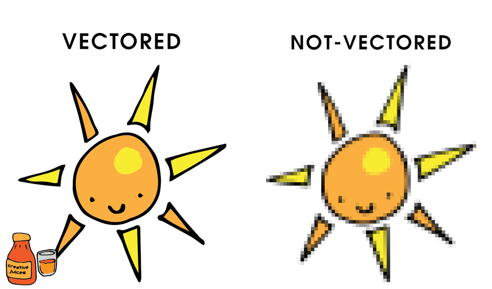 Vector and non-vector raster images.