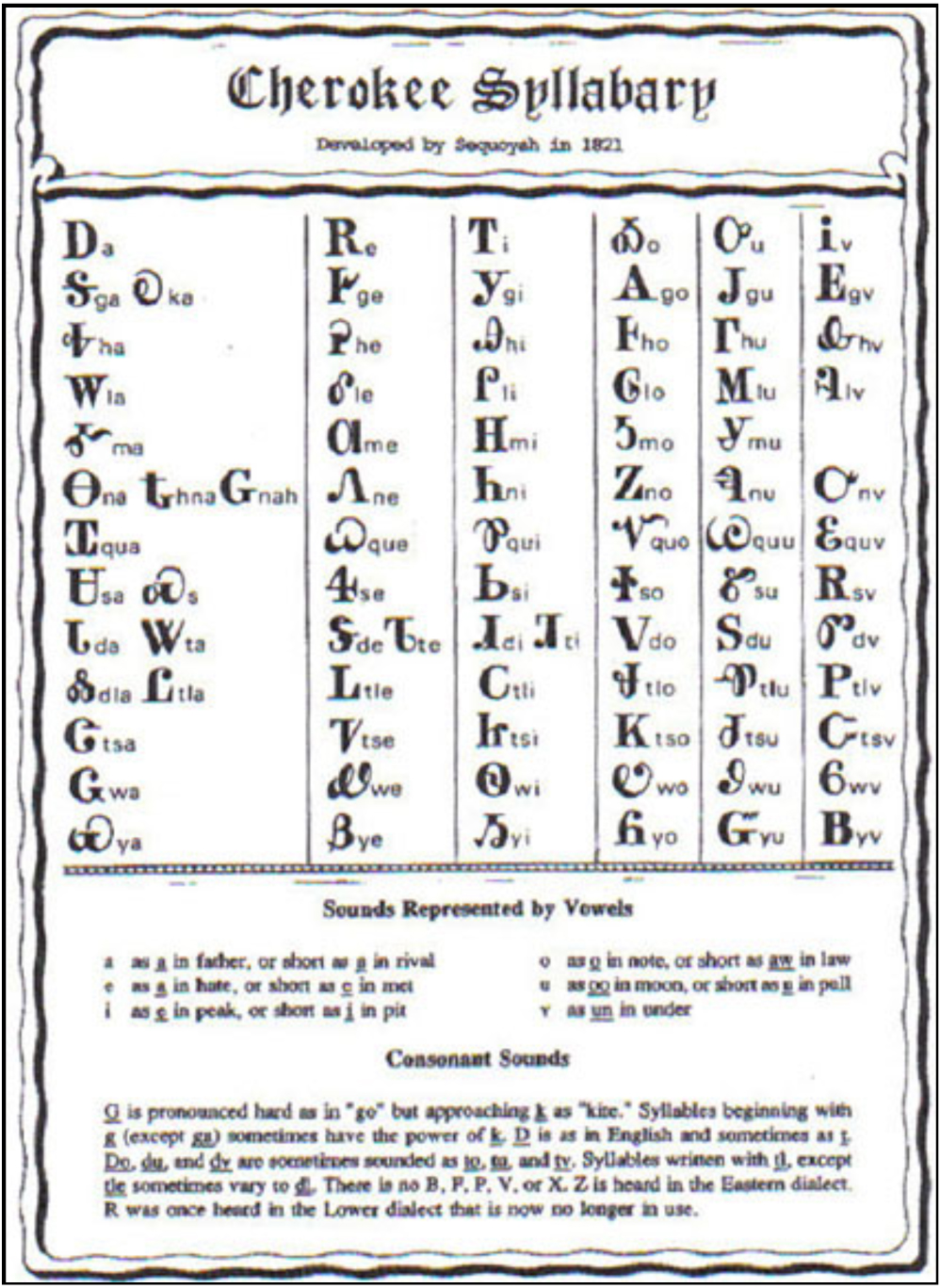 Cherokee Syllabary for Tsalagi language, by Chief Sequoyah