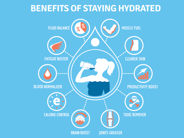 benefits-of-staying-hydrated