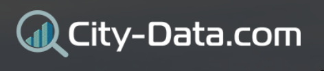 citydata